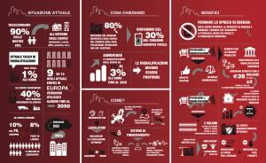 infografica di sfondo
